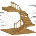 Как убрать скрип из лестницы | Делаем тихую лестницу своими руками